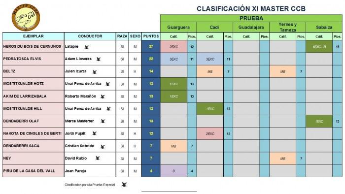 CLASIFICACION WEB tras sabaiza