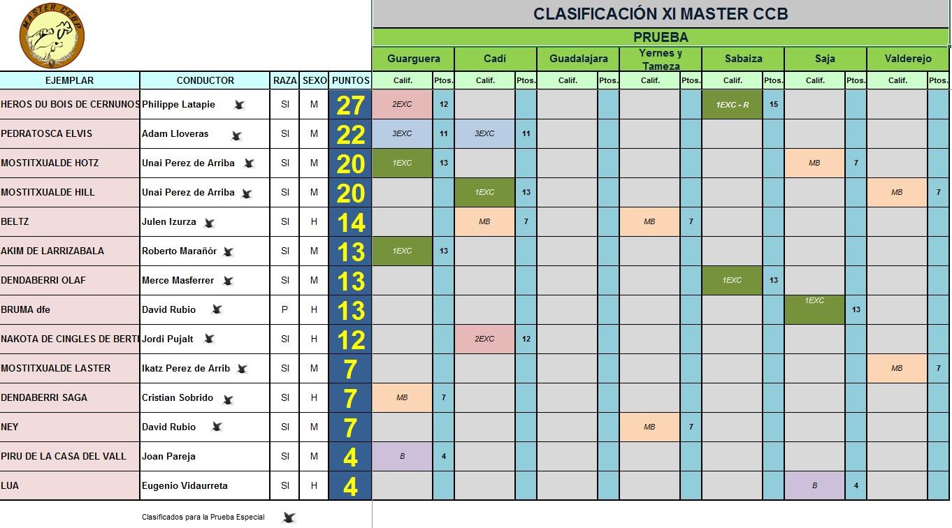 CLASIFICACION WEB tras valderejo