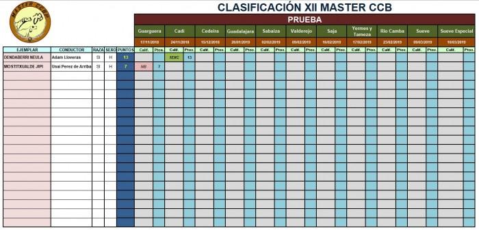 clasif Cadí